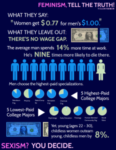 infographic-.wagegap