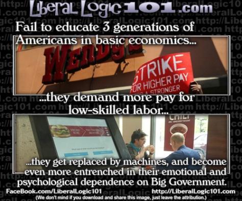 liberal-logic-101-5592